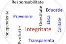 COMUNICAT DE PRESĂ Privind Bilanțul Protocolului de colaborare între Primăria Municipiului Călărași și Direcția Generală Anticorupție (D.G.A.) – Serviciul Județean Anticorupție Călărași 2013-2015