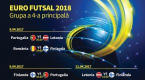"""COMUNICAT DE PRESĂ Privind organizarea, în Sala Polivalentă """"Ion. C. Neagu"""", a partidelor de futsal din cadrul Grupei a 4-a de calificare la UEFA Futsal Euro 2018"""